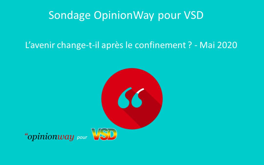 Sondage OpinionWay pour VSD