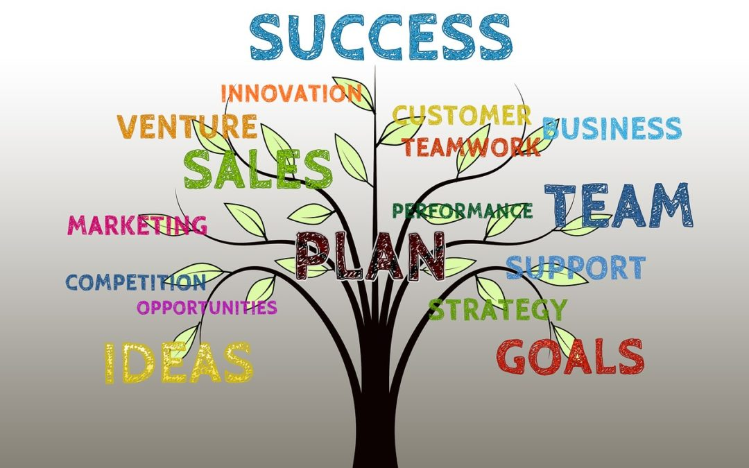 Les 4 étapes pour créer votre plan marketing