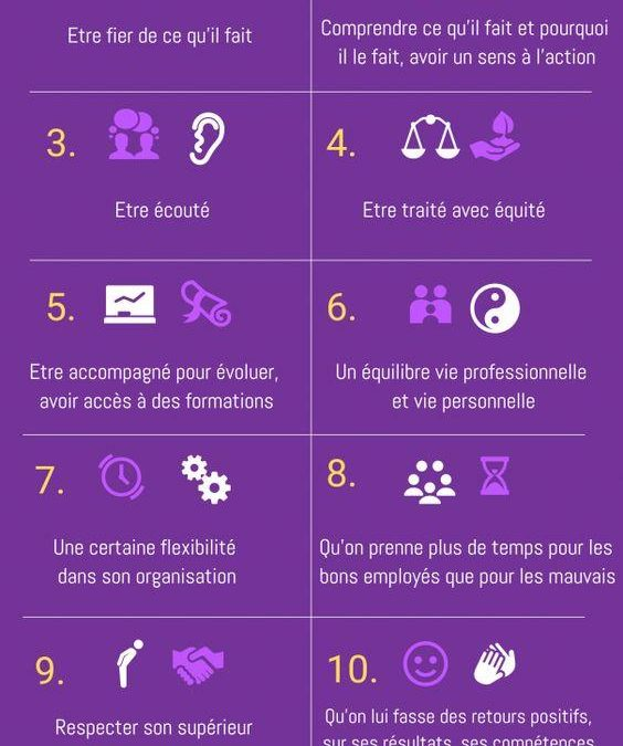 Infographie du bonheur au travail