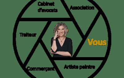 Une Directrice de la Communication en temps partagé